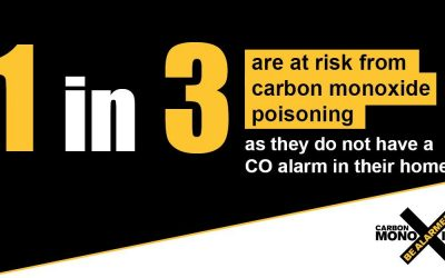 How to tell if your boiler is leaking carbon monoxide